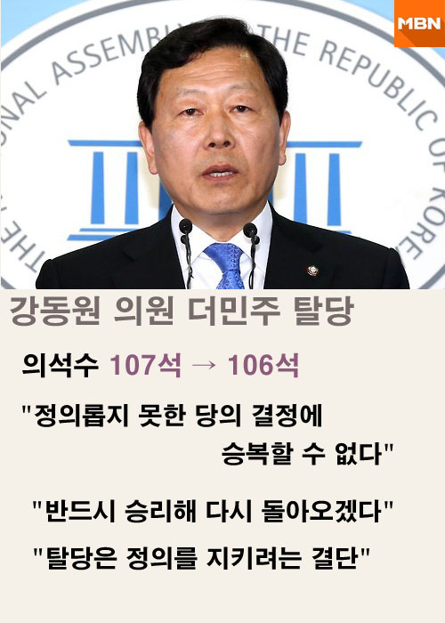 강동원 더민주 탈당/사진=연합뉴스