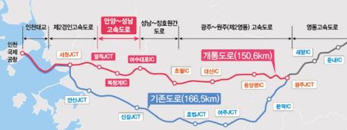 인천-안양-성남-원주 고속도로 노선도 [제공 제이경인연결고속도로(주)]