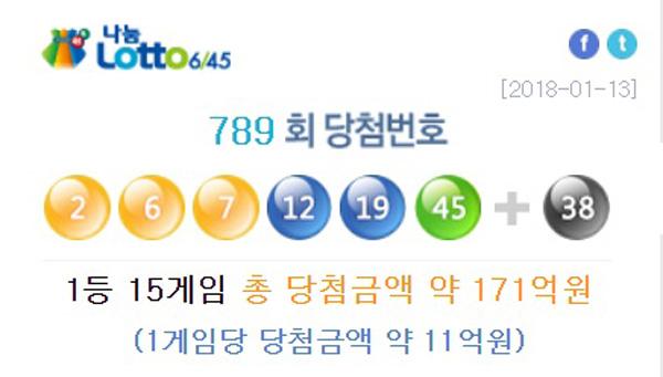789회 로또 당첨번호 /사진=바로가기나눔로또 복권통합포털