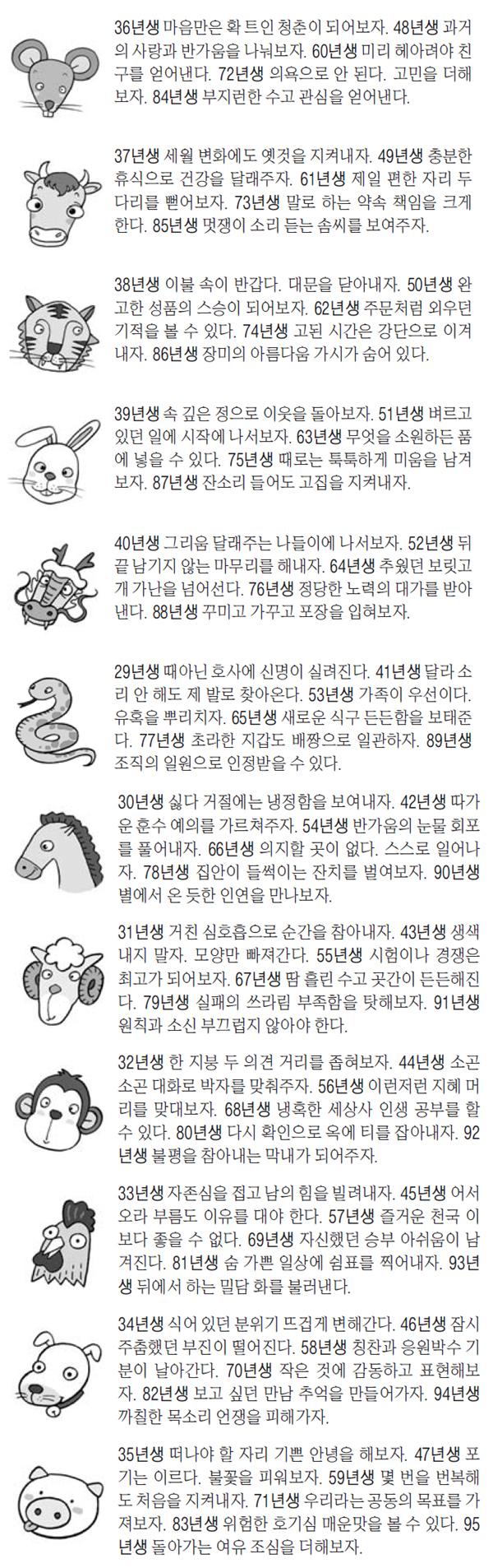 오늘의 운세 / 사진=매일경제