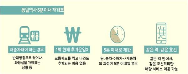 동일 역사 5분 이내 재개표/사진=MBN