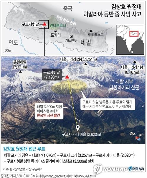 김창호 원정대, 히말라야 등반 중 사망 사고 / 사진=연합뉴스