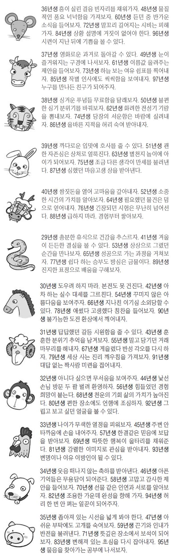 오늘의 운세/사진=매일경제