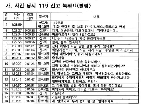 서울시 감사보고서에 나와 있는 사건 당시 119 신고 녹취 /사진=서울시