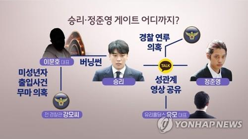 CG=연합뉴스 제공