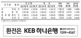 [표] 외국환율고시표 (1월 16일)