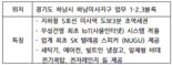 [MK 분양뉴스] 하남 미사 역세권 오피스텔 완판 초읽기