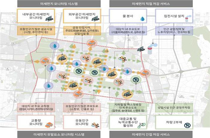 경기 부천시 스마트 미세먼지 클린 특화단지 조성 계획도 [자료 = 국토부]