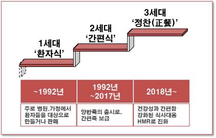 [자료 제공 = 동원F&B]
