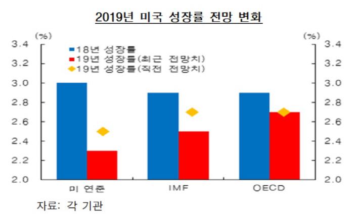 [자료 제공 = 한국은행]