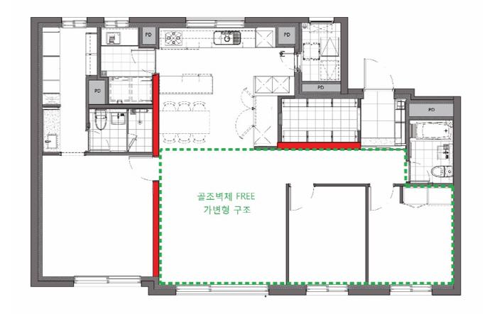C2 HOUSE 가변형 평면도 [사진 = 대림산업]
