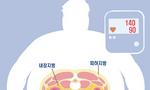 복부비만, 미세먼지의 고혈압 유발 가능성 높여