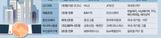 LG CNS·코웨이 …`兆단위 빅딜` 5~6건