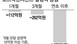 코스닥벤처펀드 흔들…설정액 5천억 깨지나