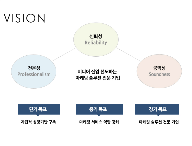 MBN미디어렙 vision
