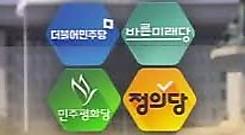 여야 '공수처법' 패스트트랙합의…기소권 제한